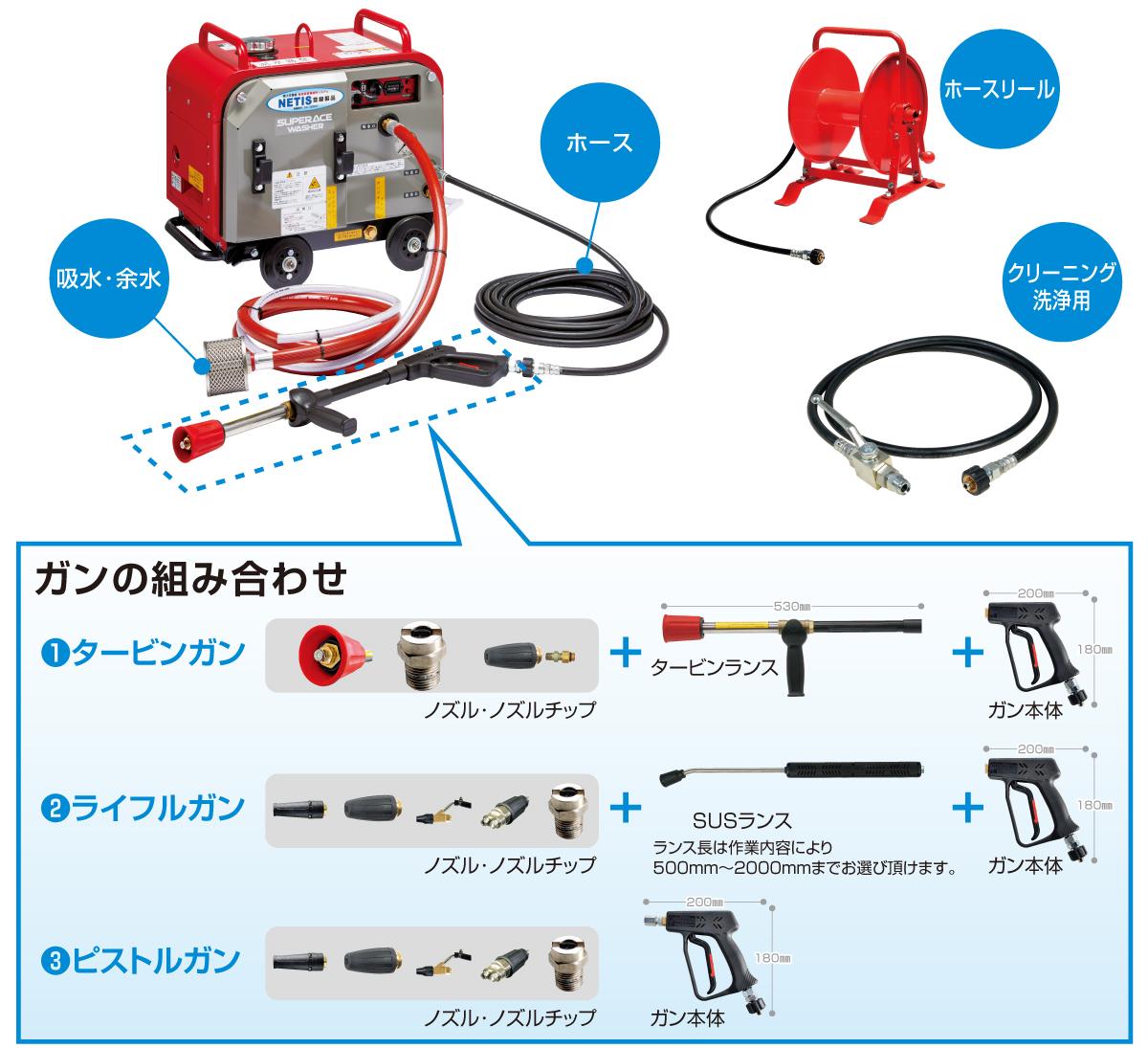 高圧洗浄機オプション